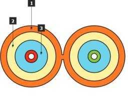 Kabel, optički, 2-vlakna, 09/125um, G.652.d, zipcord 2 x 2,8mm dvožilni, LSOH unutarnji, 500N