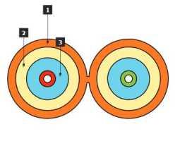 Kabel, optički, 2-vlakna, 50/125um, OM3, zipcord 2 x 2,8mm dvožilni, LSZH unutarnji, 500N