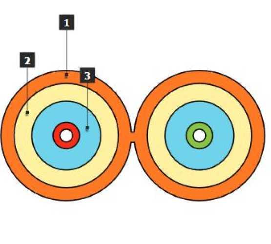 Kabel, optički, 2-vlakna, 50/125um, OM3, zipcord 2 x 2,8mm dvožilni, LSZH unutarnji, 500N 4150